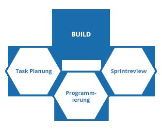 Build_iqme